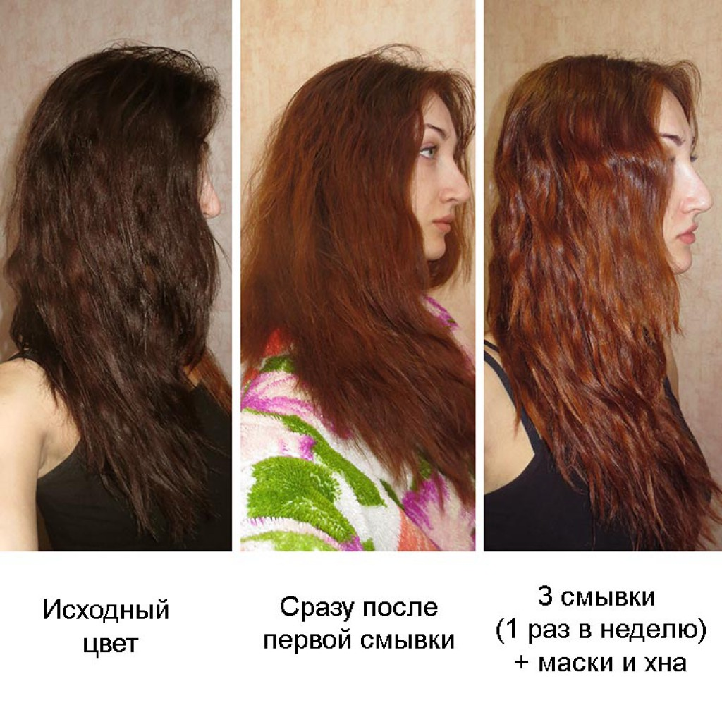 Paul mitchell смывка для волос backtrack
